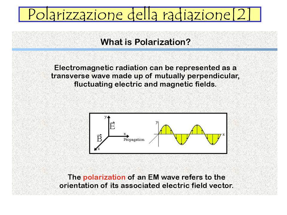 Polarizzazione della radiazione[2]